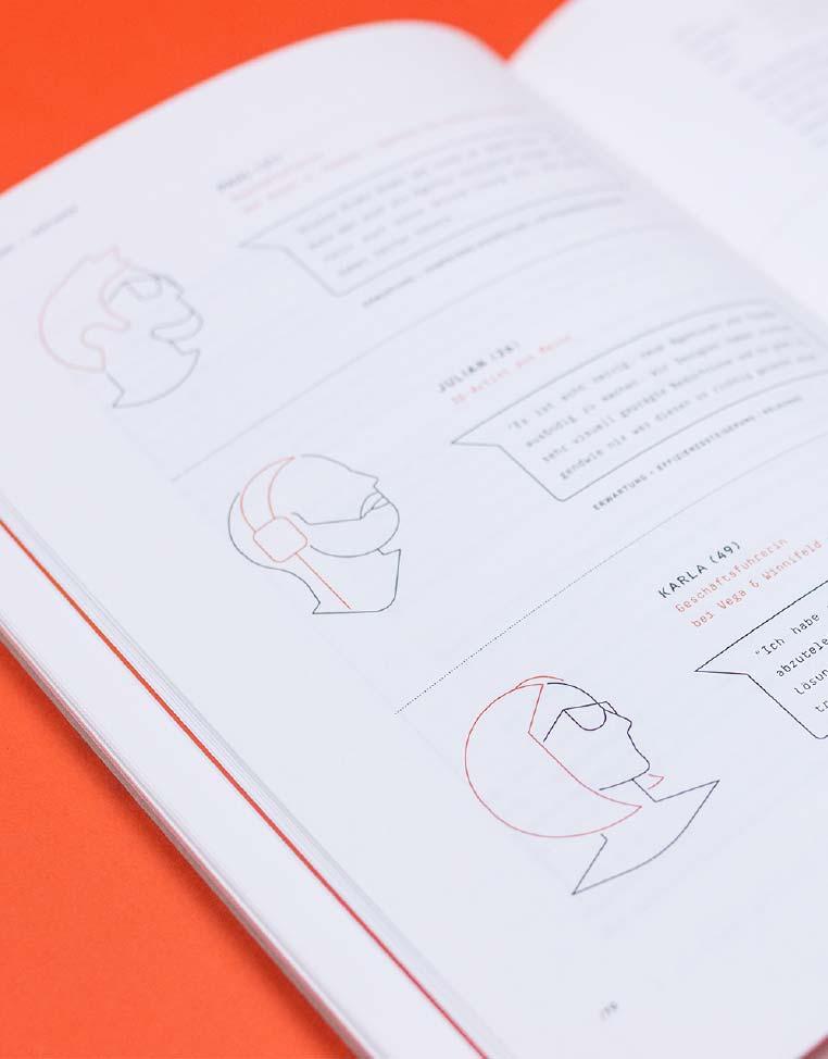 Design Thinking mit Persona anwenden I Herzblut & Bock